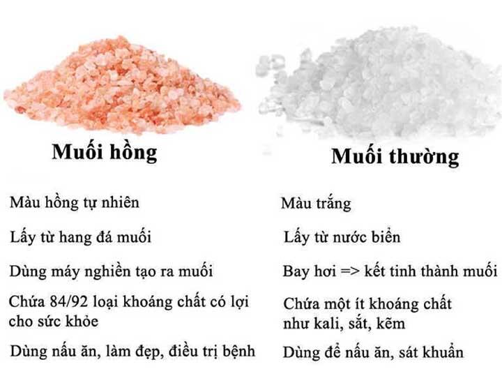 So sánh muối thường và muối hồng