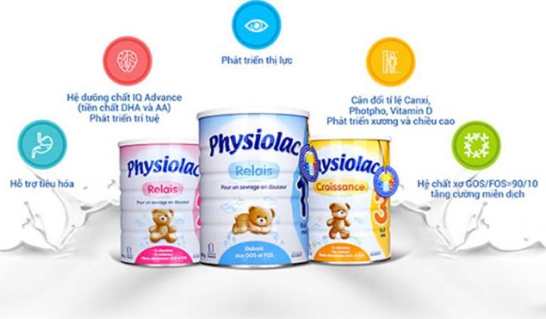 Sữa Physiolac