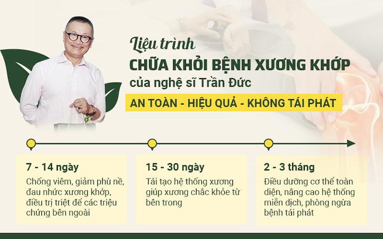 Nghệ sĩ ưu tú Trần Đức chữa khỏi bệnh xương khớp tại Trung tâm Thừa kế & Đông y Việt Nam
