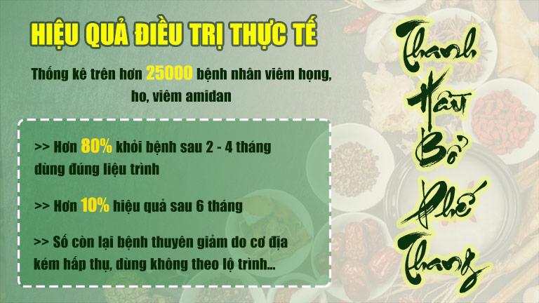 Kết quả kiểm nghiệm Thanh Hầu Bổ Phế Thang
