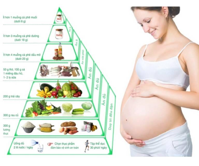 Xây dựng khẩu phần ăn khoa học, đầy đủ dưỡng chất sẽ giúp mẹ phòng ngừa các bệnh như viêm họng, viêm mũi rất tốt
