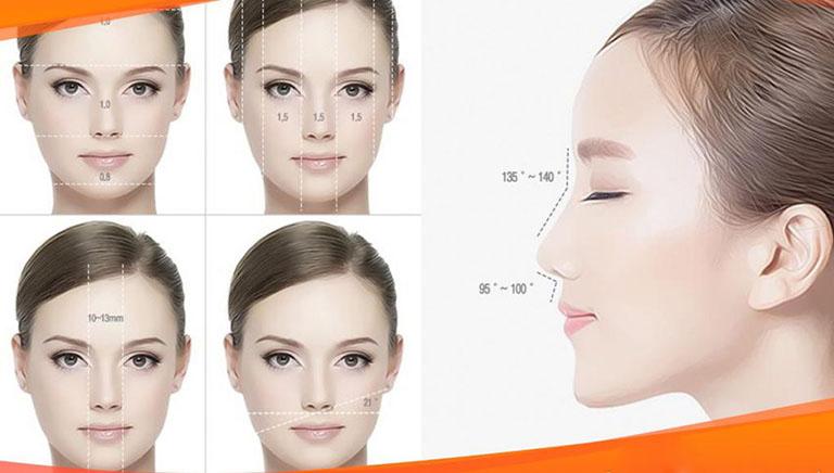 Nâng mũi đầu mũi bị to