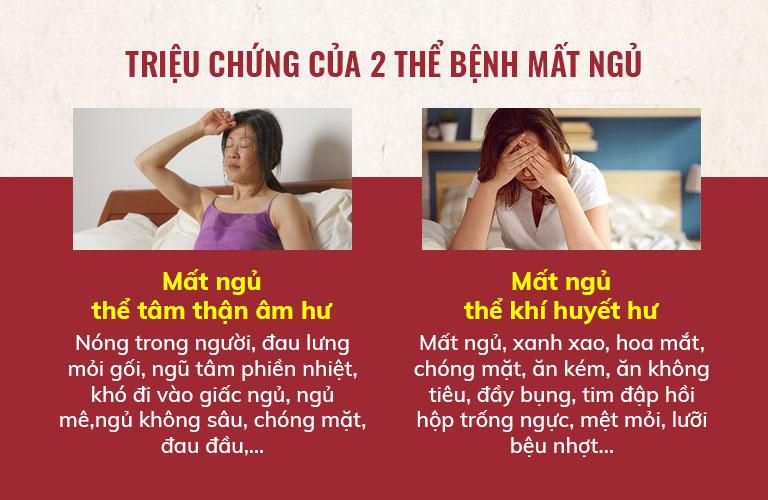 Các thể bệnh mất ngủ bài thuốc Nhất Nam Định Tâm Khang điều trị
