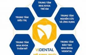 Vidental mang đến Hệ sinh thái nha khoa phức hợp HÀNG ĐẦU Việt Nam